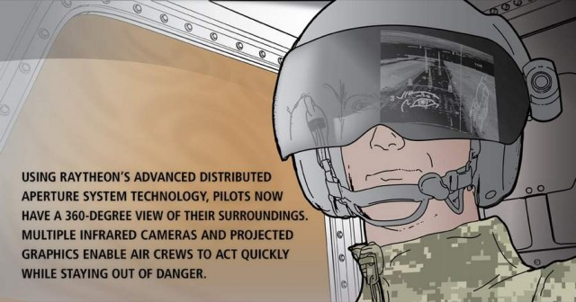 The All-Knowing All-Seeing Pilot