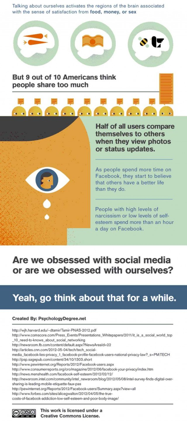 The Psychology of Social Networking (1)