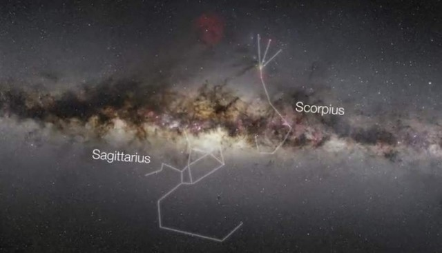 Zooming into the Center of the Milky Way