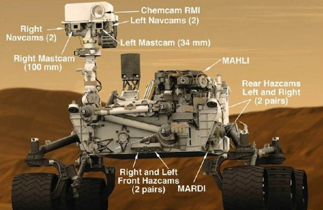 Guide to Curiosity Rover's 17 Cameras