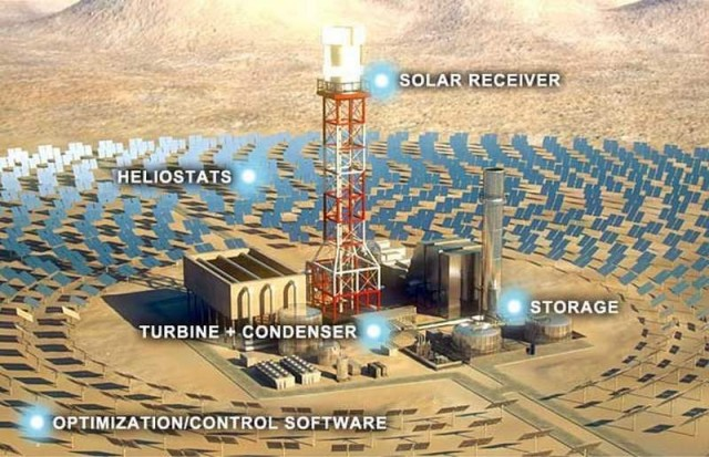 Ivanpah Solar Electric Generating System (2)