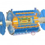 CERN to build a Larger Collider to find out how gravity...