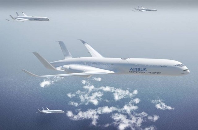 Smarter Skies for the Future by Airbus