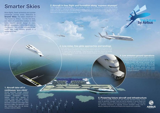 Smarter Skies for the Future by Airbus (1)