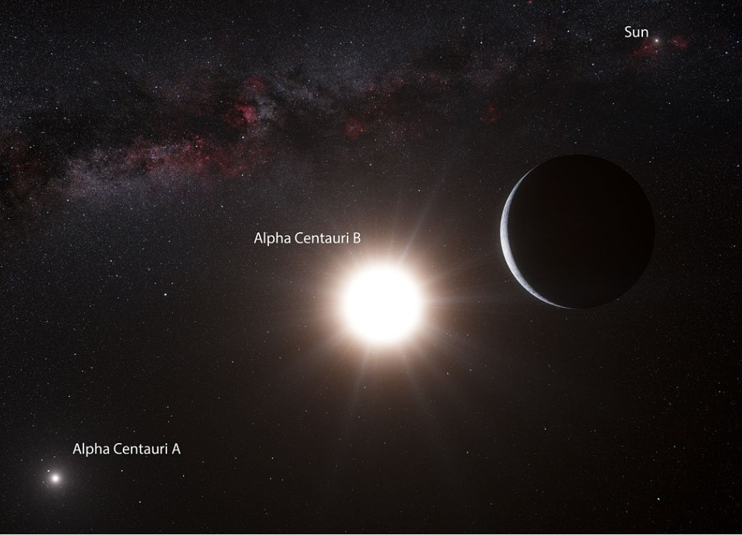 Earth-size planet discovered in our nearest Star System