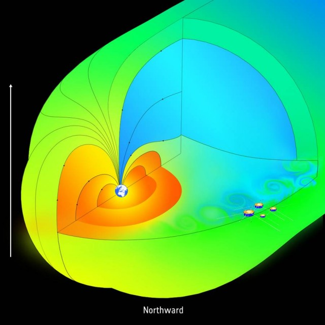 Earth's Magnetosphere behaves like a Sieve