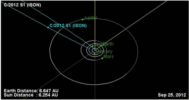 Comet ISON, location