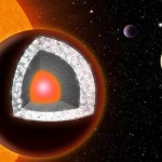 Super-Earth likely a diamond planet