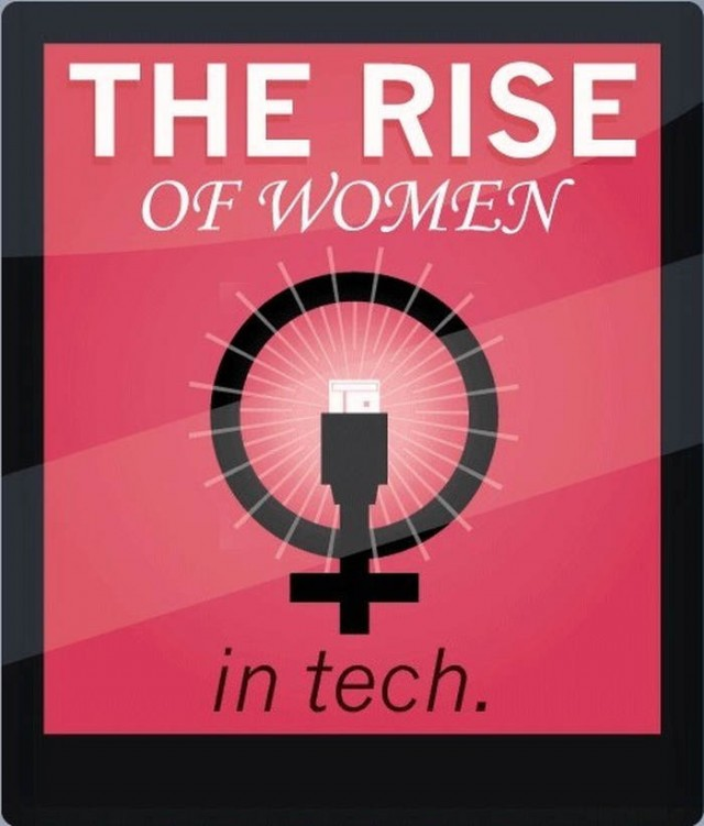 The Rise of Women in Tech