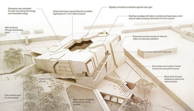 Timeless Cube National Museum of Afghanistan by MCA architects (9)