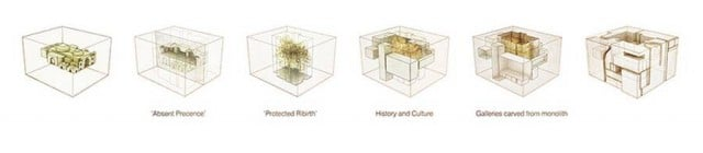 Timeless Cube National Museum of Afghanistan by MCA architects (7)