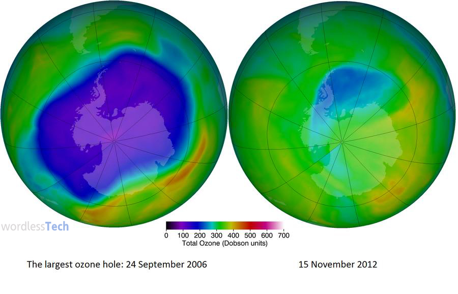 Antarctic ozone hole Shrinks to new records