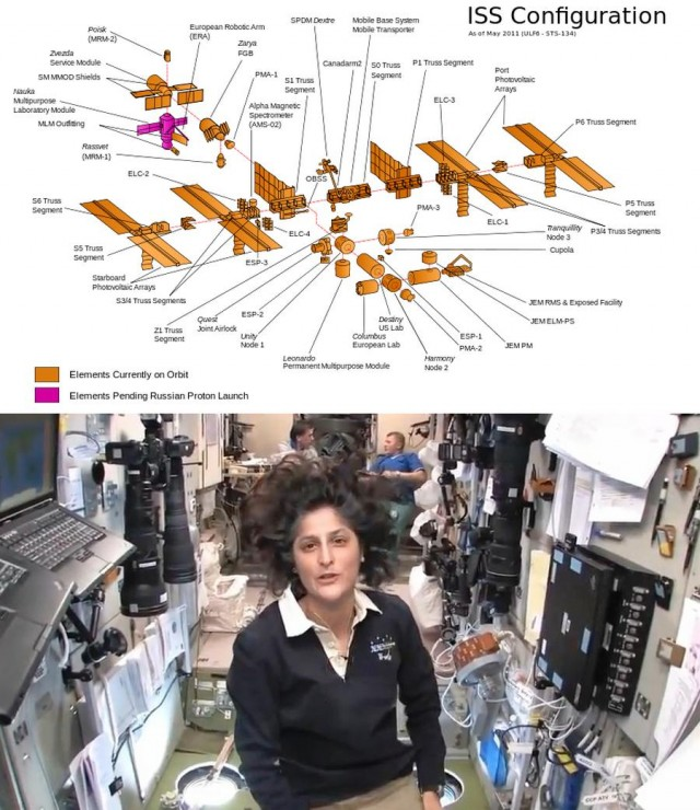 Extensive tour of the Space Station