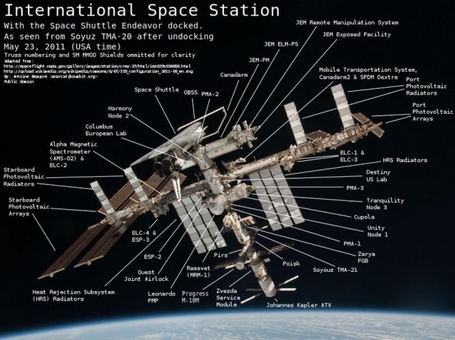 Extensive tour of the Space Station (1)