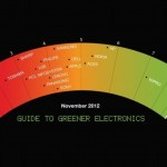 Greenpeace guide to Greener Electronics 2012