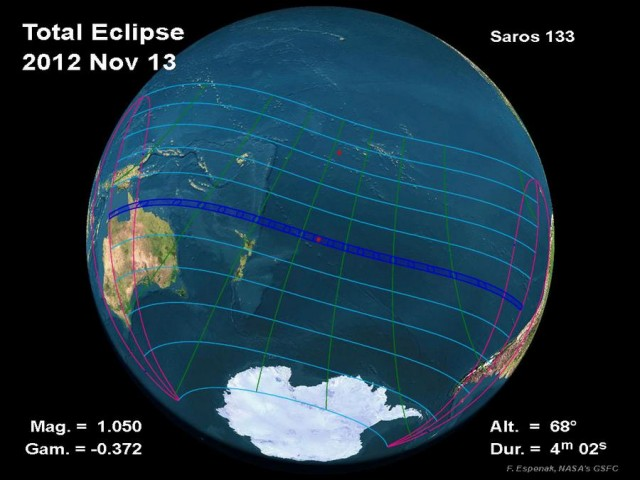 Solar Eclipse of November 13-14