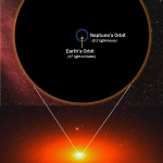Biggest Ever Black Hole 17 billion times the mass of th...