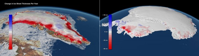 Change in ice Polar sheet thickness per year