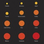 Corruption Perceptions Index- infographic