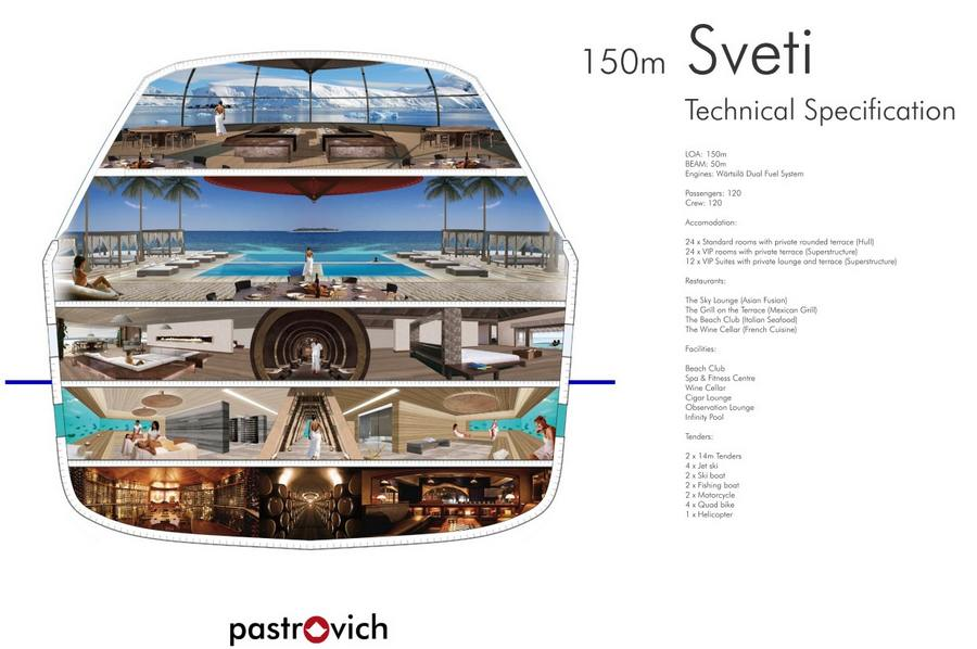 Main Characteristics Of The 150m Megayacht Sveti By Pastrovich Studio