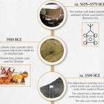 The Evolution of the Wheel [Infographic]