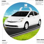 Driverless Cars eliminate Human Error- infographic