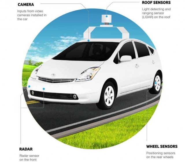 Driverless Cars eliminating Human Error