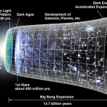How big is the universe ... compared to a grain of sand...