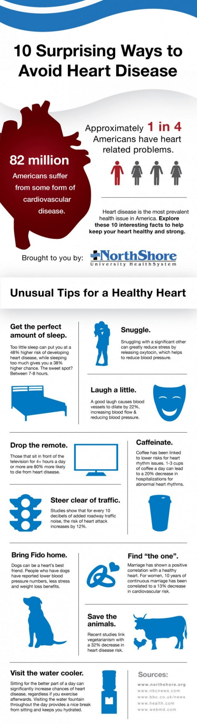 Prevent Heart Disease with these Healthy Tips