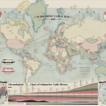 World's Undersea Cables In One Map