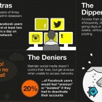 A new breed of social media personalities- infographic