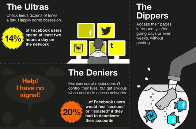 A new breed of social media personalities