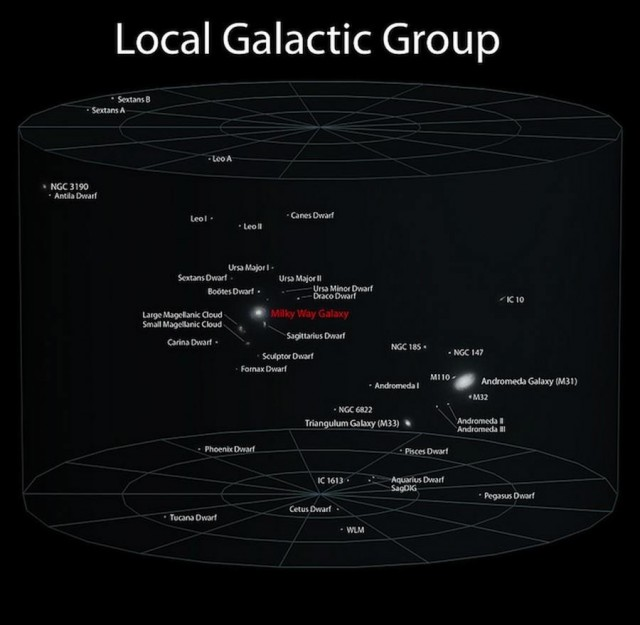 Our Location in the Universe (4)