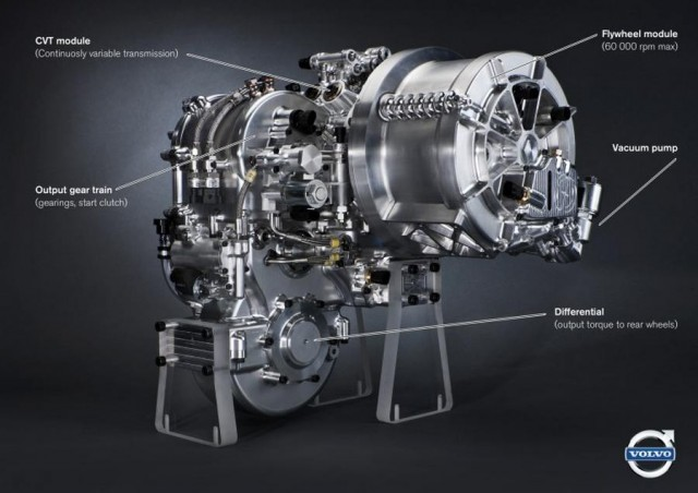 Volvo flywheel KERS saves 25 percent of Fuel