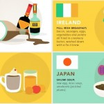What the World is Eating when Hungover- infographic