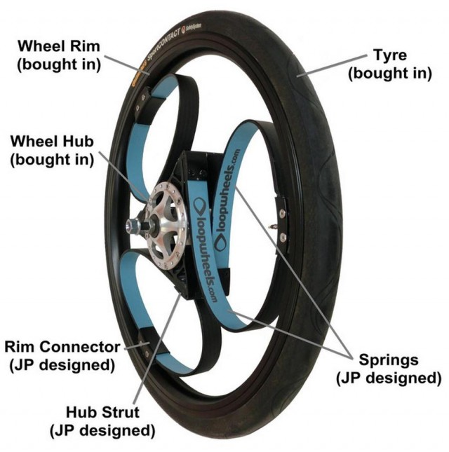 Loopwheel- bicycle wheel with integral suspension (5)