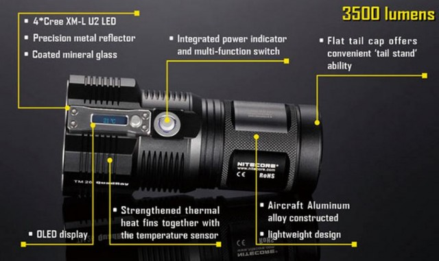 NiteCore Tiny Monster Flashlight (5)
