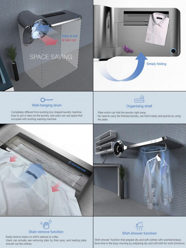 Solo compact Laundry system (1)