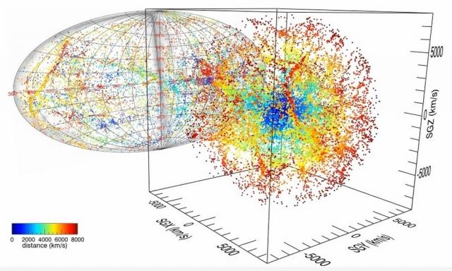 3D-map-of-our-nearby-Universe-1-640x384.jpg