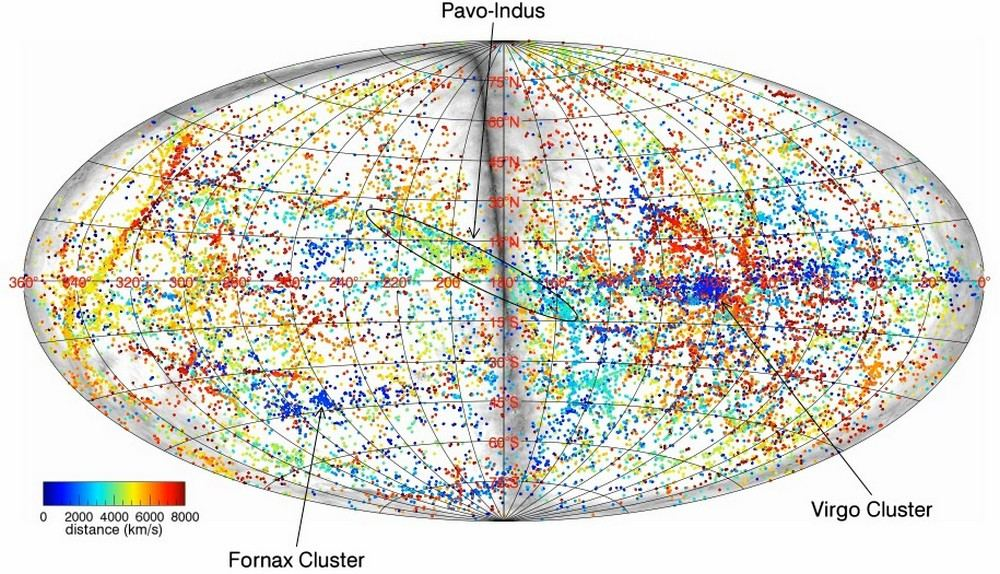 Our Local Universe MapOur Universe Map