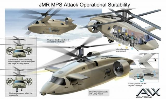 AVX High-speed Multi-role Helicopter