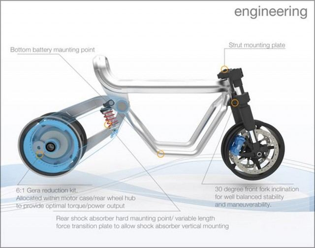 http://www.tuvie.com/nivach-electric-motorbike-was-inspired-by-street-fighters-and-american-muscle-cars-of-the-60s/ (1)