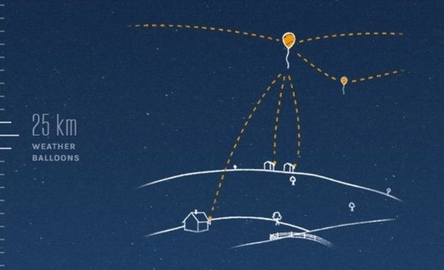 Project Loon by Google (1)