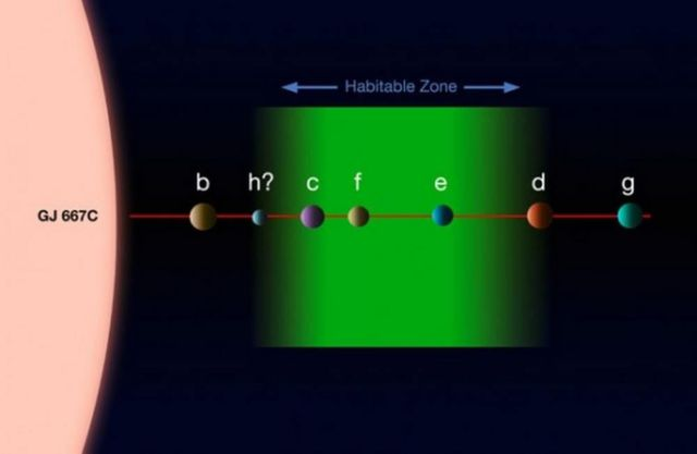Three Exoplanets in Habitable Zone of Nearby Star (3)