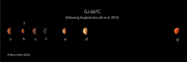Three Exoplanets in Habitable Zone of Nearby Star (2)
