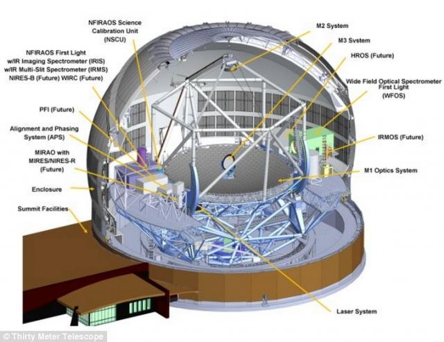 Giant 30-meter Telescope (1)
