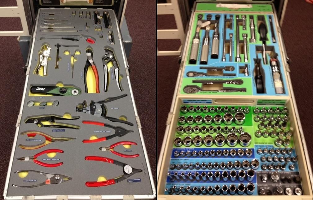 The Toolbox of the International Space Station 2