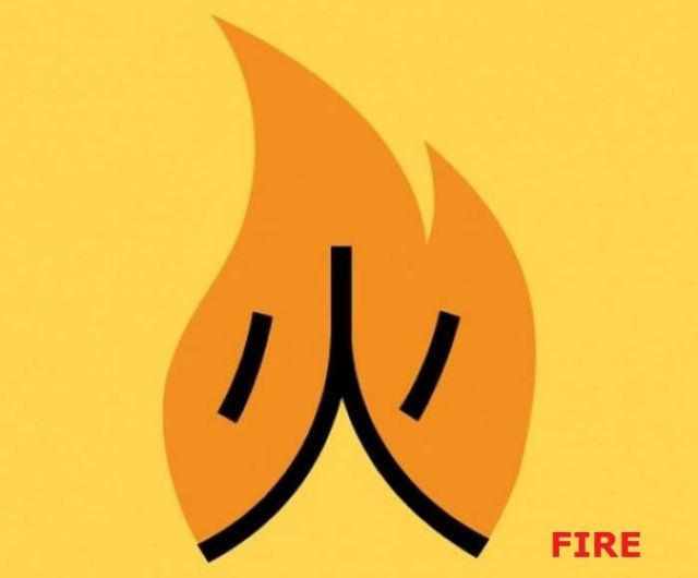 Chineasy- the easiest way to Learn Chinese