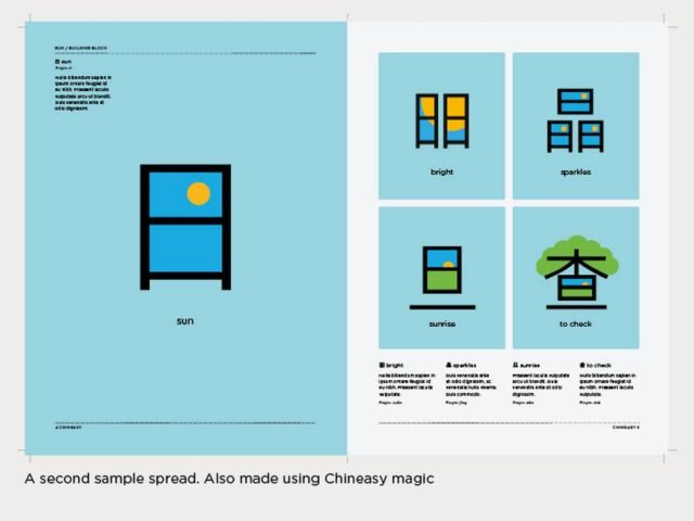Chineasy- the easiest way to Learn Chinese (1)