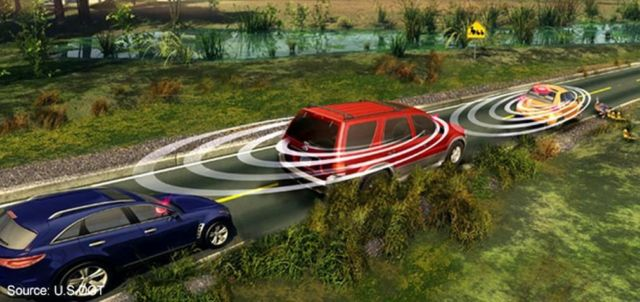 Connected Cars (4)